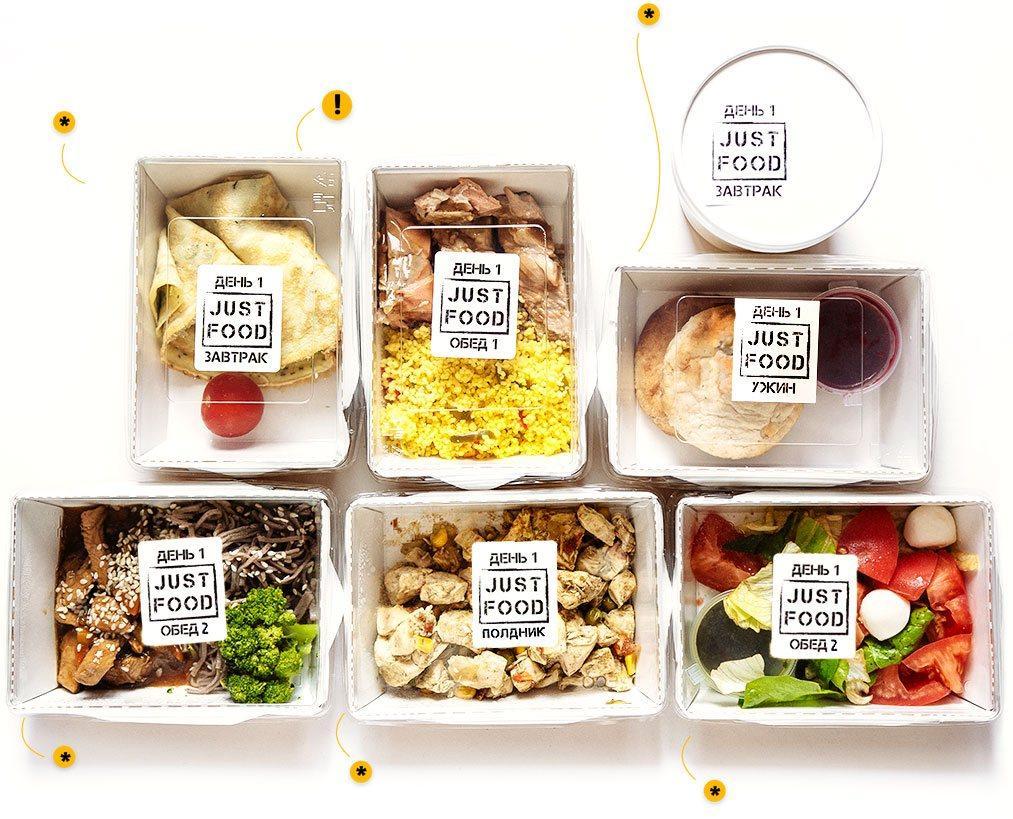 JustFood: сервис правильного питания с доставкой